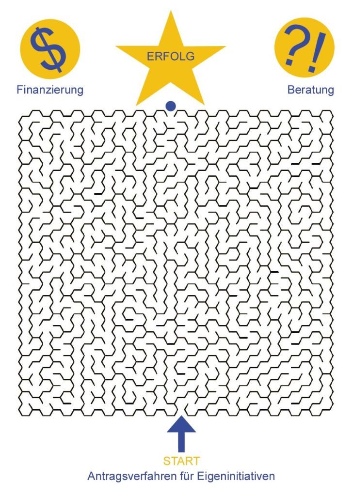 LabyrinthEigeninitiativen_med